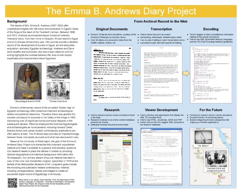 2015_NCUR and URP Poster_final.pdf